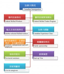 Microsoft Word - ¥[®³¤j-×§ï.docx